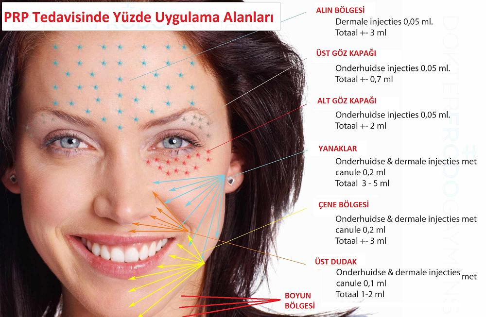 Antalya PRP Tedavisi (Kök Hücre) Fiyatları, Kampanyaları, Uygulama Alanları